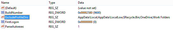 Citrix Xenapp/XenDesktop and Folder Redirection – the last word
